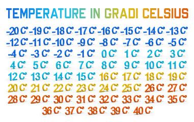 Temperature in gradi celsius