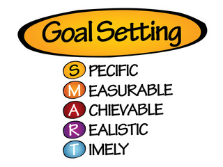 SMART Goal Setting business concept