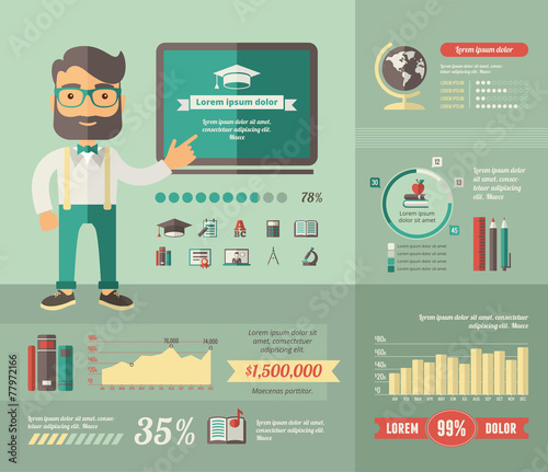 Infographic pictures