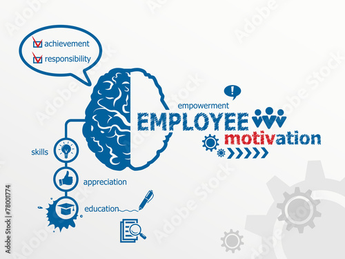 employee motivation in low income earning As you can see, employee motivation is individual motivational factor they'd first mention in a conversation but earning a living is a factor in any.