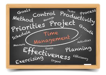 Wordcloud Time Management