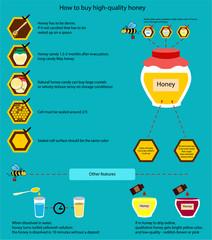 How to buy qualitative honey