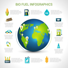 Bio Fuel Infographics