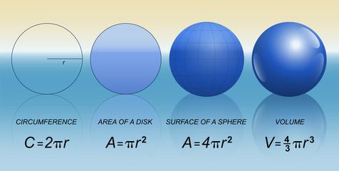 CircleSphereMathematicalFormula