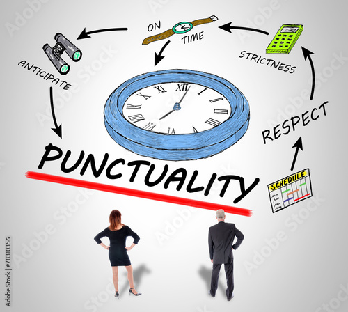 the importance of punctuality Punctuality is a very important factor when working for a company and interviewing for a job here are tips from someone who is obsessed with punctuality.