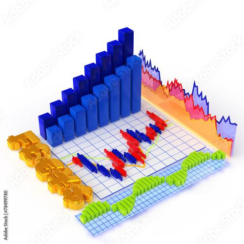 Forex market charts free