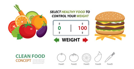 Food concept select healthy food to control your weight