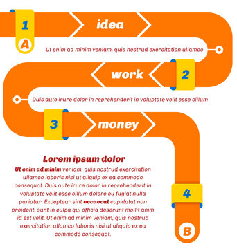 Snake like infographics, from start to finish, from 1 to 4, from