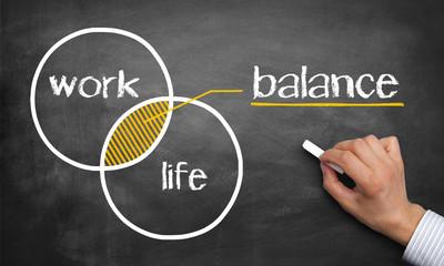 Work / Life / Balance