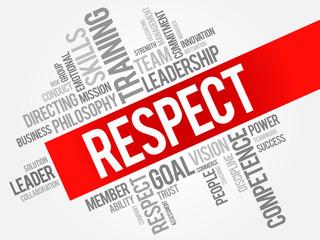 RESPECT word cloud, business concept