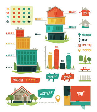 Real estate. Infographic elements.