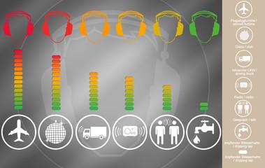 Gehörschutz Arbeitssicherheit Arbeitsschutz