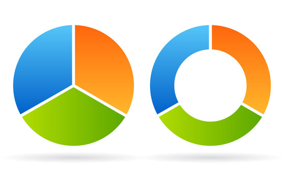 Three part radial diagram