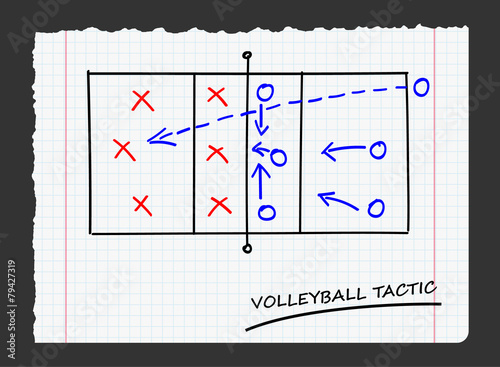 Volleyball tactic on paper stock image and royalty free vector volleyball tactic on paper malvernweather Images