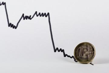 Fallender Eurokurs, 1 Euro-Münze