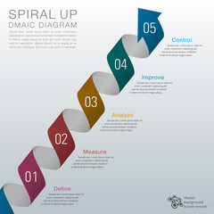 Six Sigma DMAIC Spiral Up #Vector Graphic