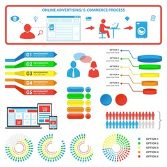 Advertising and E-commerce infographics