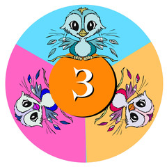 birds with number three