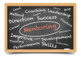 Mentoring Wordcloud