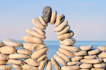 Balance between