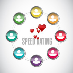 speed dating people diagram sign concept