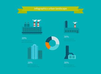 Flat design vector concept illustration infographic elements