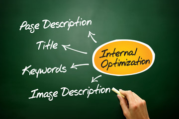 Internal optimization of website's pages (SEO) on blackboard