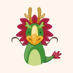 Chinese Zodiac dragon theme elements
