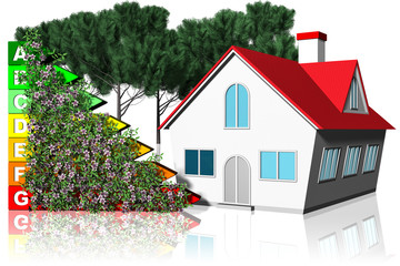 Risparmio energetico Home_2