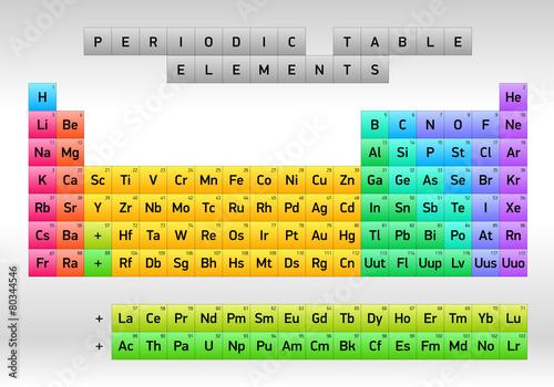 Periodic table of elements dmitri mendeleev vector design stock periodic table of elements dmitri mendeleev vector design urtaz Choice Image