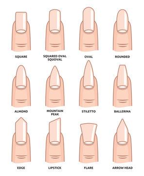Different nail shapes - Fingernails fashion Trends