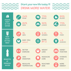 body health vector infographic illustration ,drink, water icon,