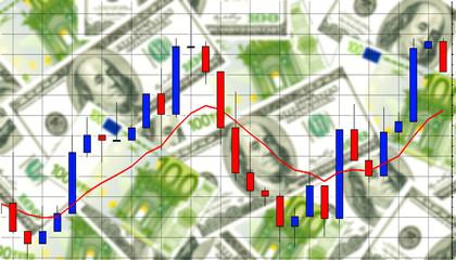 dollar euro chart
