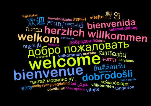 Welcome multilanguage wordcloud background concept