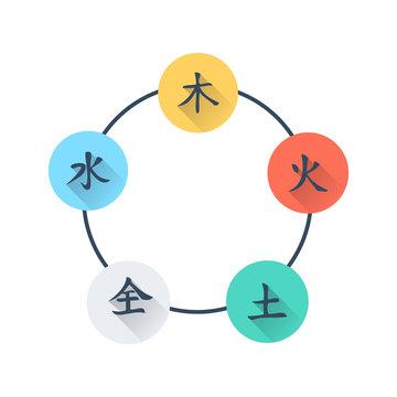 Five Element Flat Icon Set - Chinese Wu Xing symbols