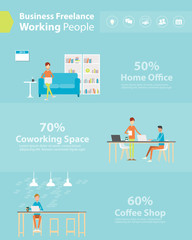 people business working style .flat cartoon character