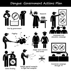Dengue Fever Government Actions Plan Aedes Mosquito