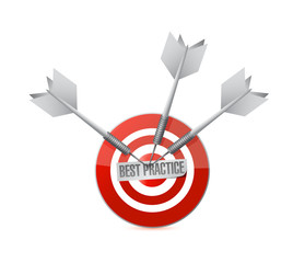 best practice target sign concept