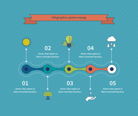 Flat design vector concept illustration with icons of  of