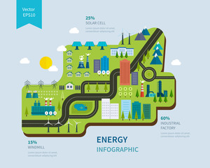 Flat green energy, ecology, eco, clean planet, urban landscape