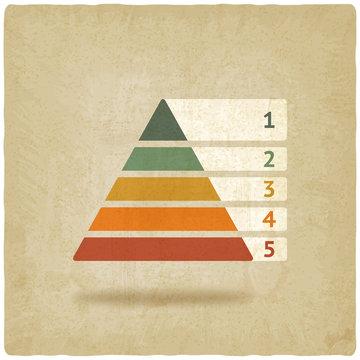 Maslow colored pyramid symbol