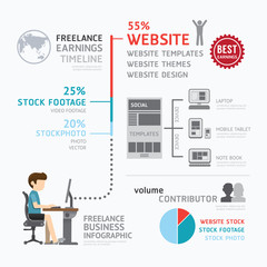 Infographic business freelance earning template design.route to