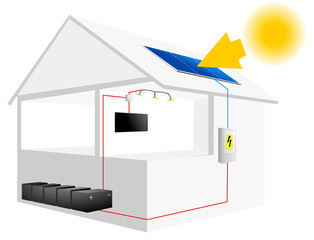 photovoltaic panels house off grid scheme