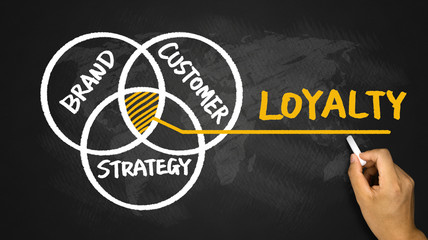 customer loyalty concept hand drawing on blackboard