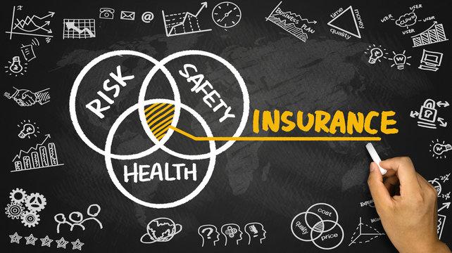 insurance concept hand drawing on blackboard