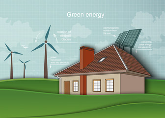 concept of ecology, renewable energy in the home green world
