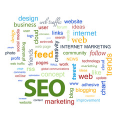 Word cloud. SEO concept