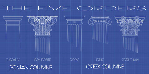 the five orders