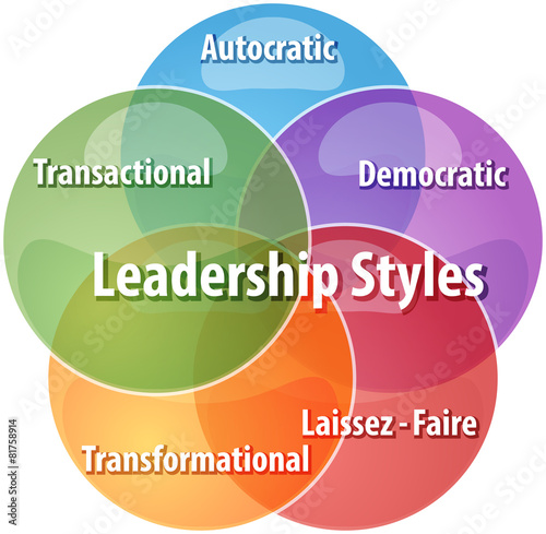 an analysis of autocratic business leadership in an economic recession The impact of personality and leadership styles on leading they use autocratic australian journal of business and.