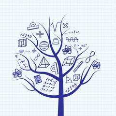 mathematics tree
